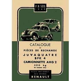 Catalogue de Pieces  Juvaquatre