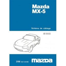 Manuel Electrique MX 5 MK 2