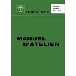 Manuel Atelier Moteur B 18 B / D