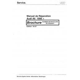 Manuel Reparation Schemas...