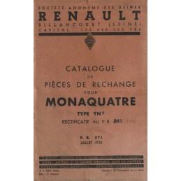 Catalogue de Pieces YN 2
