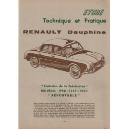 Revue Technique  R 1090