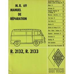 Manuel Reparation  R2132 /...