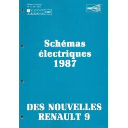 Manuel Electricité 1987