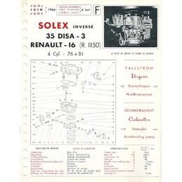 Fiche Technique Solex 35 DISA3
