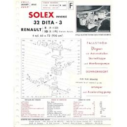 Fiche Technique Solex 32 DITA-3