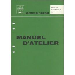 Manuel d Atelier Caracteristiques