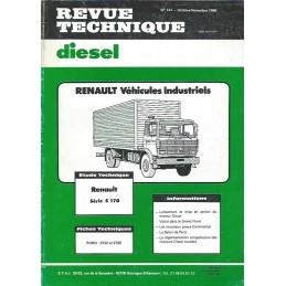 Revue Technique S 170