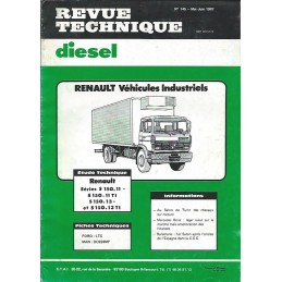 Revue Technique S 150