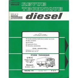 Revue Technique Diesel 1974