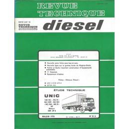 Revue Technique Diesel 1978