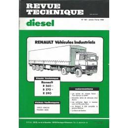 Revue Technique R360/370/390