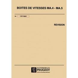 Manuel Atelier BV Meca