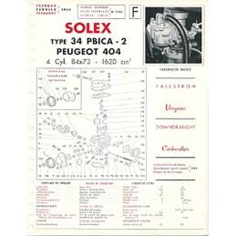 Fiche Technique Solex 32 PBICA-2