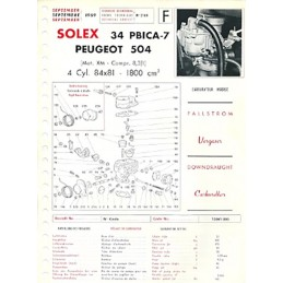 Fiche Solex 34 PBICA-7