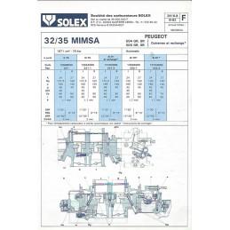 Fiche Solex 32/35 MIMSA