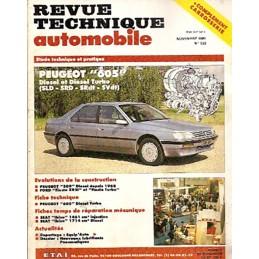 Revue Technique 1991