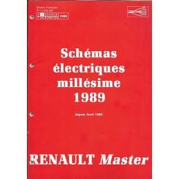 Manuel Electricité 1989