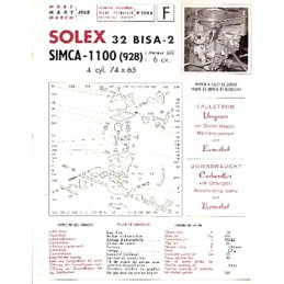 Fiche Technique Solex 32 BISA-2