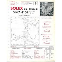Fiche Technique Solex 32 BISA-3