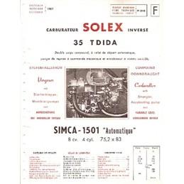 Fiche Solex 35 TDIDA
