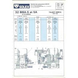 Fiche Solex 32 BISA-5 / 32 BISA-5A