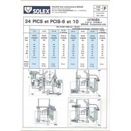 Fiche Solex 34 PICS / PCIS-6