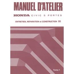 Manuel Atelier 1995 Tome 1
