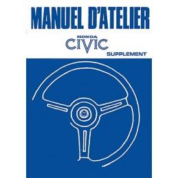 Manuel Atelier 1983