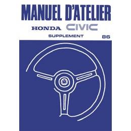 Manuel Atelier 1987