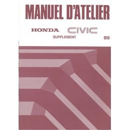 Manuel Atelier 1989