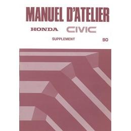 Manuel Atelier 1990