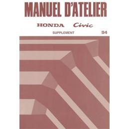 Manuel Atelier 1994