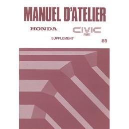 Manuel Atelier Shuttle 1988