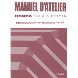 Manuel Atelier 1995 Tome 2