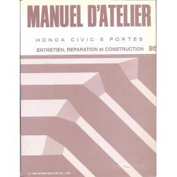 Manuel Atelier 1995