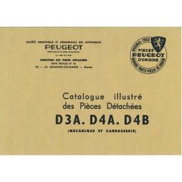 Catalogue de Pieces