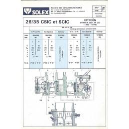 Fiche Solex 26/35 CSIC / SCIC