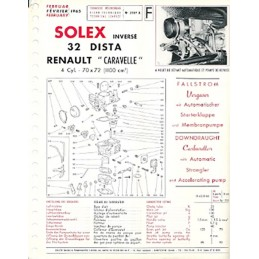 Fiche Technique Solex 32 DISTA