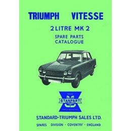 Catalogue Pieces Vitesse MK2